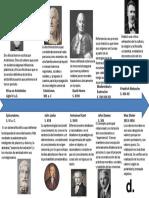 310022772-Cronograma-Los-Planteamientos-de-Las-Escuelas.pptx