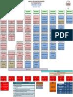 Malla-Curricular-del-Plan-de-Estudios-de-la-Licenciatura-en-Actuaria-2014-MEFI.pdf