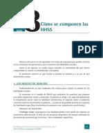 Cómo se componen las Habilidades sociales.pdf