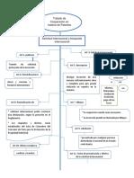 Diagrama de Proceso Cap 1