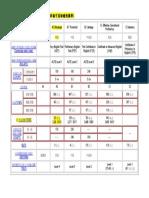 教育部認可英語證照標準.doc