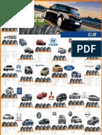 CEAT Tyre Range