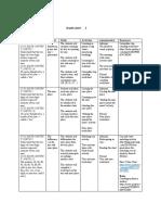 curriculum map