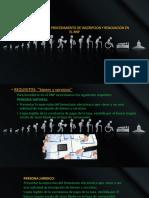 Requisitos Para El Procedimiento de Inscripcion y Renovacion