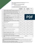Tabela de Custas 2018 - IsS Não Integrante - 5%