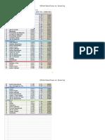 ESCALA Salarial Prensa.pdf