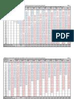 Tab.-Calcolo-sez.-cavi-elettrici++++++++++++++.pdf