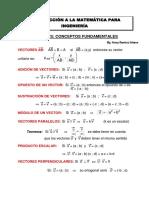 Resumen de Formulas de Vectores r2