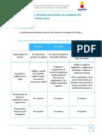 6.- Similitudes y Diferencias Entre Las Normas ISO 9001, IsO 14001 y OHSAS 18001