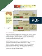 aus_pol_chart.pdf