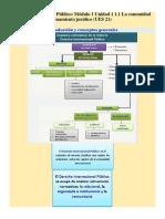 Derecho Internacional Público resumen primer parcial.docx