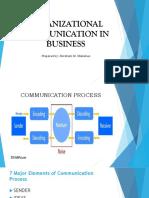 Organizational Communication in Business