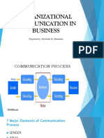 Organizational Communication in Business