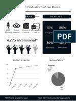 Evals Infographic