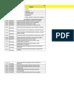 Cronograma_capacitaciones _ sierra 2018-2019_z3.xls