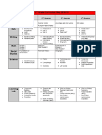 2nd grade curriculum map 2018-19