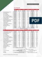 HUAWEI USG6000 Series Product Matrix.pdf