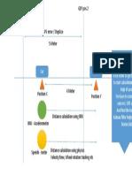Kalman Filter Learning