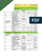 hasil pelaksanaan kegiatan 2015.docx