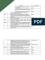 Dokumen MKI.docx