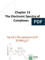 Electronic Spectra of TM Complexes