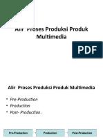 Alir Proses Produksi Produk Multimedia