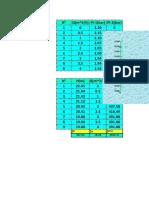 calculo de lavoratorio de 3.xlsx