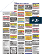 307316704 RRC ME NEBOSH International Diploma PDF