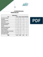 Résultats110-11.pdf