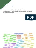 Dinámica Familiar y Terapia de Pareja Mapa Conceptual 1