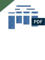 DocumentSlide.Org-10-15 mapa cognitivo de cajas.docx.pdf