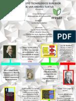 Linea Del Tiempo Economia-1