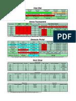 Hustle Castle Spreadsheet-FinalShareVersion.pdf