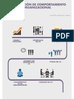 info comportamiento18.pdf