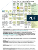 current-teet-flowchart.pdf
