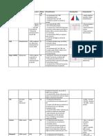 306008349-Resumen-pruebas-supraliminares.docx
