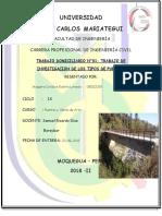 Clasificacion de Los Puentes 1er Trabajo 2018-II