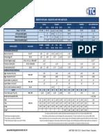 Cimento - Especificações (Limites de Ensaios)