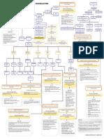 WOC.pdf