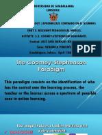 Activity 3.3 Coomey-stephenson Quadrants
