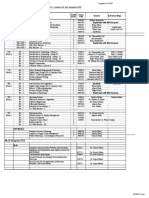 Fcs Courses (Bs, Bba-mis, Ph.d) - Fall 2010 (1)