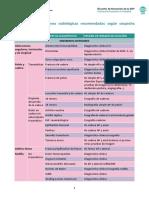 Proyecciones_radiologicas.pdf