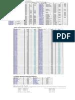 Battery Analyzer Ratings Chart.pdf
