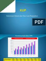 KUP dularif 11072014-edited 28-11-2014