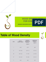 Table of Wood Density