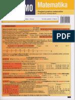 MatematikaMemo tablice.pdf