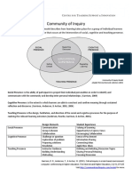 community-of-inquiry uoftdiagram