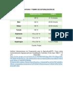 Cuadro-de-temperatura-y-tiempo-de-esterilización-de-Hortalizas.docx