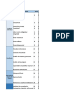 Standard ISO38500