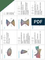 Formulario de superficies de Cálculo Vectorial